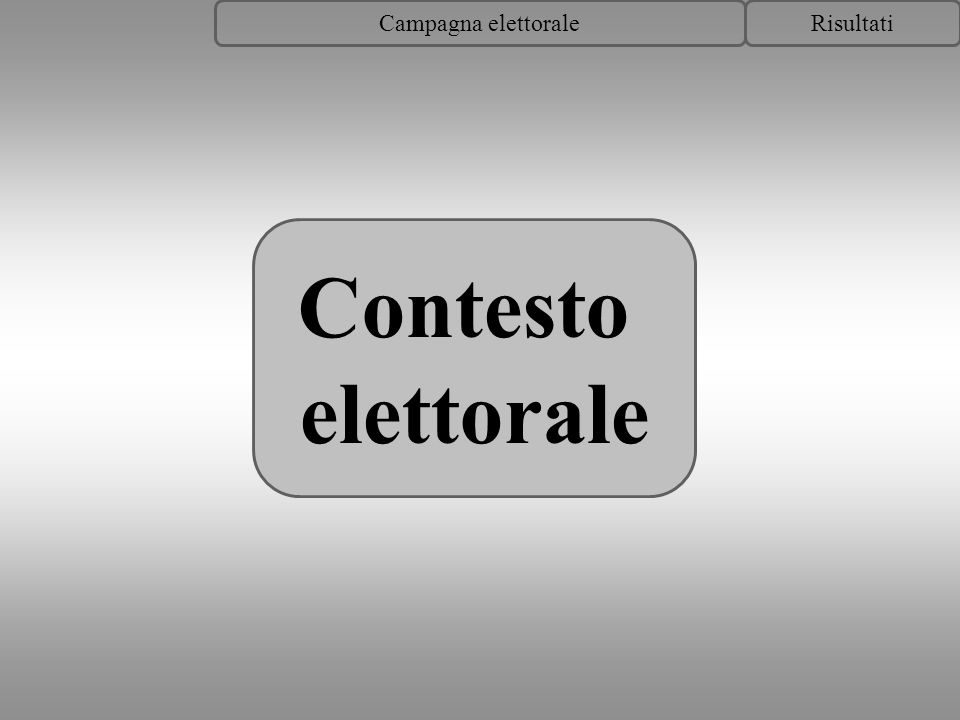 Contesto elettorale Contesto elettorale RisultatiCampagna elettorale