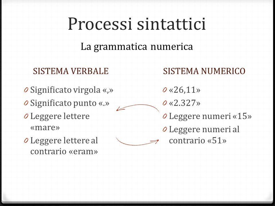 Processi sintattici SISTEMA VERBALESISTEMA NUMERICO 0 Significato virgola «,» 0 Significato punto «.» 0 Leggere lettere «mare» 0 Leggere lettere al co
