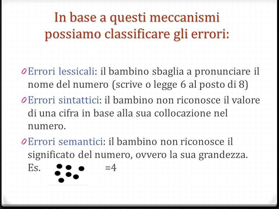 In base a questi meccanismi possiamo classificare gli errori: 0 Errori lessicali: il bambino sbaglia a pronunciare il nome del numero (scrive o legge