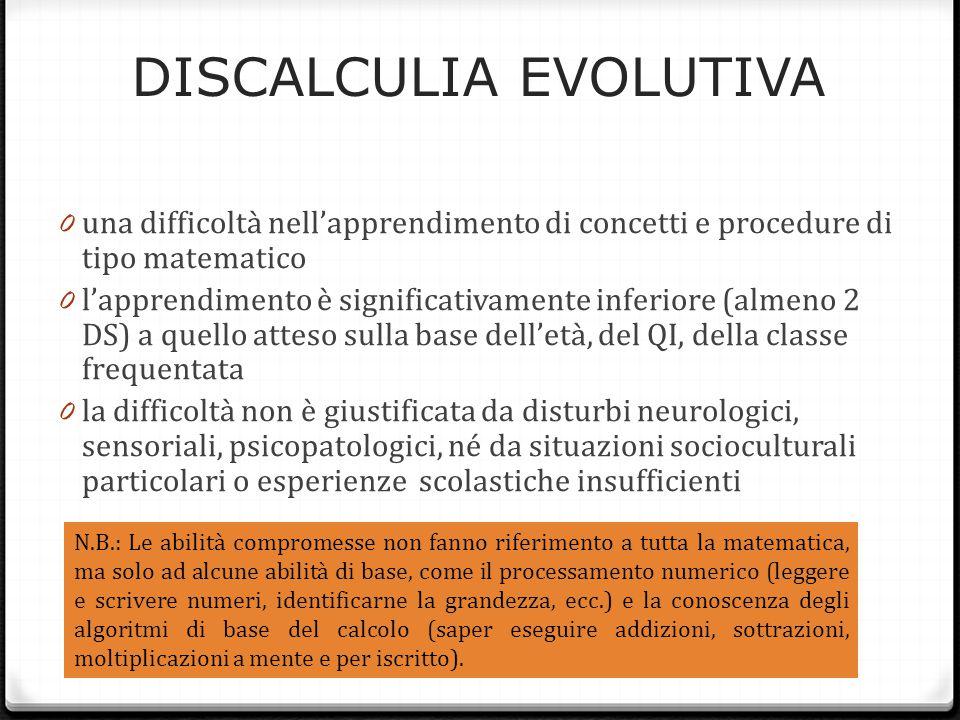 DISCALCULIA EVOLUTIVA 0 una difficoltà nell'apprendimento di concetti e procedure di tipo matematico 0 l'apprendimento è significativamente inferiore