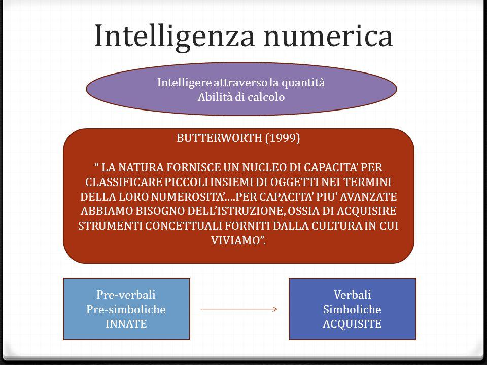 Intelligenza numerica Intelligere attraverso la quantità Abilità di calcolo BUTTERWORTH (1999) LA NATURA FORNISCE UN NUCLEO DI CAPACITA' PER CLASSIFICARE PICCOLI INSIEMI DI OGGETTI NEI TERMINI DELLA LORO NUMEROSITA'….PER CAPACITA' PIU' AVANZATE ABBIAMO BISOGNO DELL'ISTRUZIONE, OSSIA DI ACQUISIRE STRUMENTI CONCETTUALI FORNITI DALLA CULTURA IN CUI VIVIAMO .