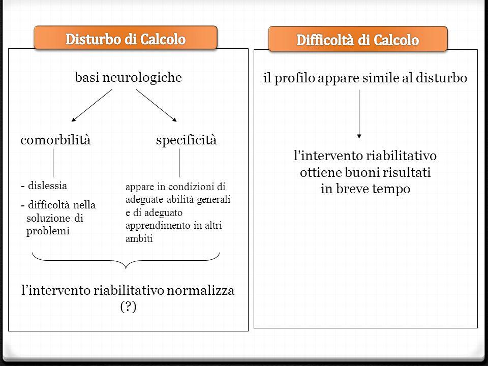 basi neurologiche comorbilità specificità - dislessia - difficoltà nella soluzione di problemi l'intervento riabilitativo normalizza (?) appare in con