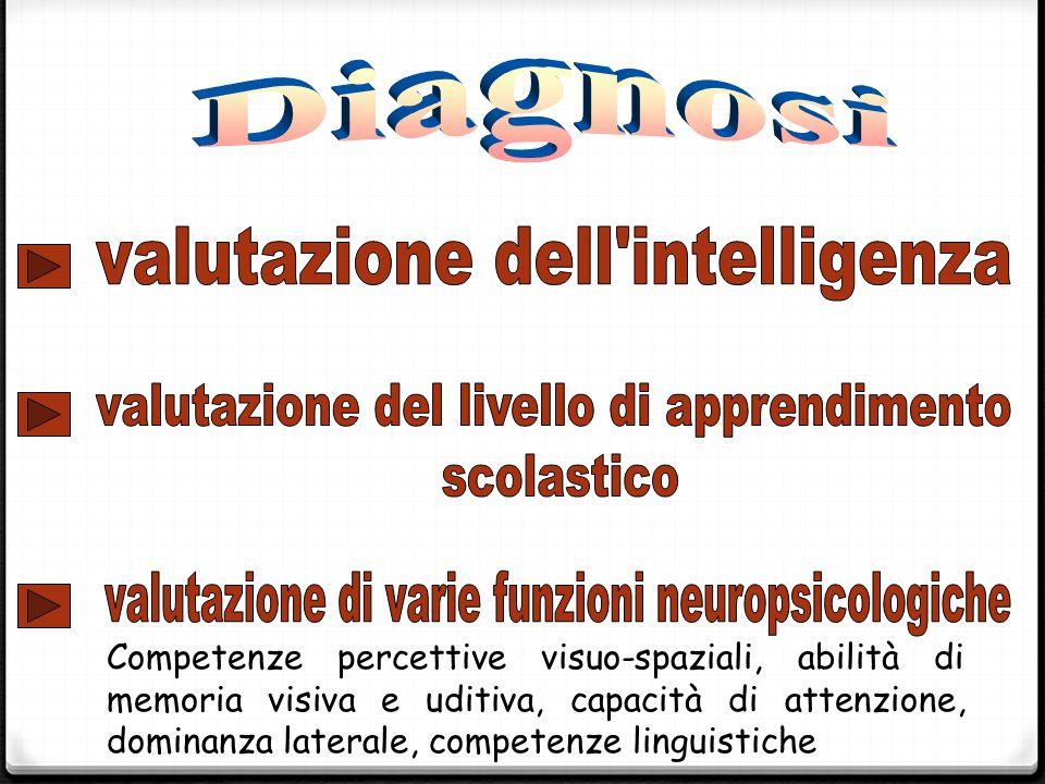 Competenze percettive visuo-spaziali, abilità di memoria visiva e uditiva, capacità di attenzione, dominanza laterale, competenze linguistiche