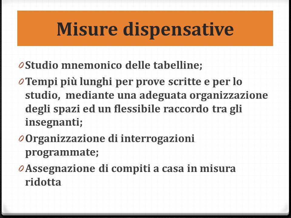 Misure dispensative 0 Studio mnemonico delle tabelline; 0 Tempi più lunghi per prove scritte e per lo studio, mediante una adeguata organizzazione deg