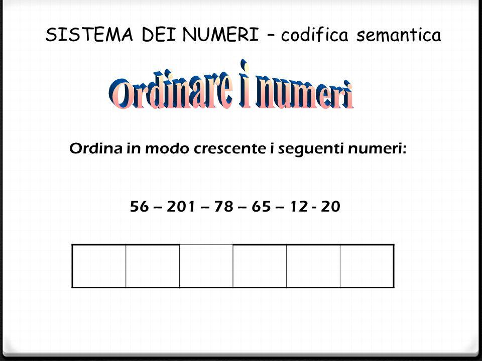 SISTEMA DEI NUMERI – codifica semantica Ordina in modo crescente i seguenti numeri: 56 – 201 – 78 – 65 – 12 - 20