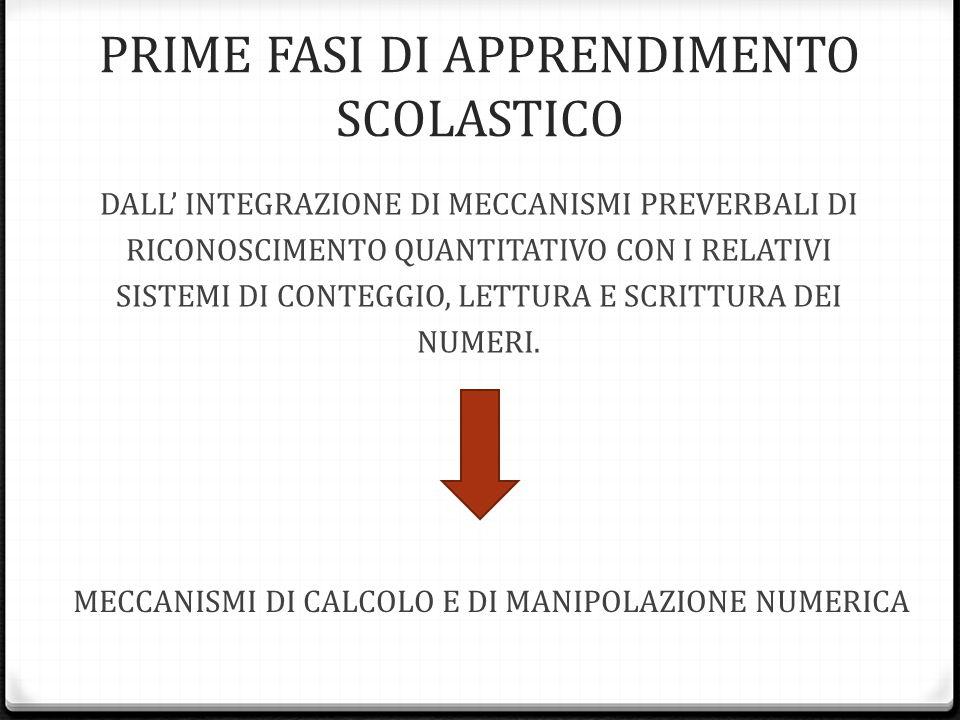 Meccanismi base dell'intelligenza numerica Meccanismi Semantici (regolano la comprensione della quantità) (3 = ) Meccanismi Lessicali (regolano il nome del numero) (1 – 11) Meccanismi Sintattici (Grammatica Interna = Valore Posizionale delle Cifre) Esempioda u 13 3 1 la posizione cambia nome e semante