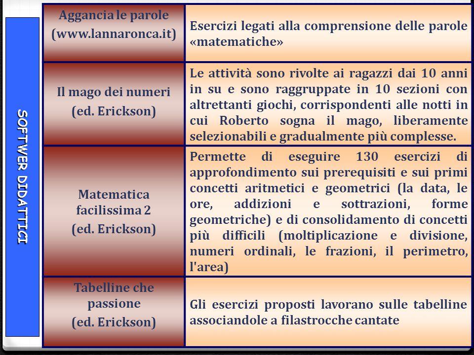 Aggancia le parole (www.lannaronca.it) Esercizi legati alla comprensione delle parole «matematiche» Il mago dei numeri (ed. Erickson) Le attività sono