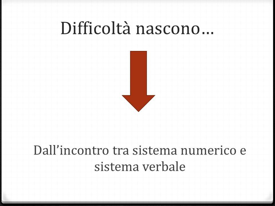 Difficoltà nascono… Dall'incontro tra sistema numerico e sistema verbale