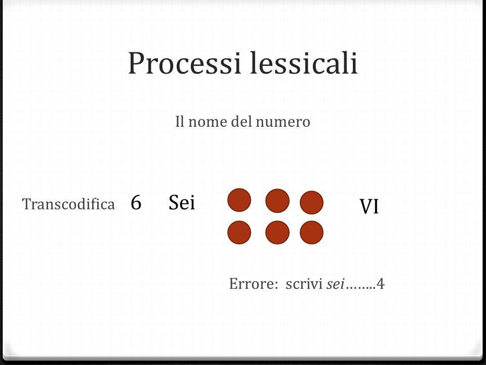 Processi sintattici SISTEMA VERBALESISTEMA NUMERICO 0 Significato virgola «,» 0 Significato punto «.» 0 Leggere lettere «mare» 0 Leggere lettere al contrario «eram» 0 «26,11» 0 «2.327» 0 Leggere numeri «15» 0 Leggere numeri al contrario «51» La grammatica numerica