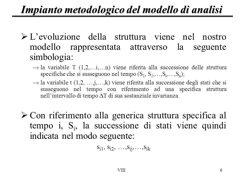 VIII6  L'evoluzione della struttura viene nel nostro modello rappresentata attraverso la seguente simbologia:  la variabile T (1,2,…i,…n) viene riferita alla successione delle struttura specifiche che si susseguono nel tempo (S 1, S 2,…,S i,…,S n );  la variabile t (1,2, …,j,…,k) viene riferita alla successione degli stati che si susseguono nel tempo con riferimento ad una specifica struttura nell'intervallo di tempo  T di sua sostanziale invarianza.