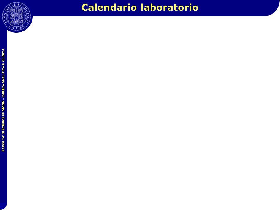 FACOLTA' DI SCIENCE FF MM NN – CHIMICA ANALITICA E CLINICA Calendario laboratorio