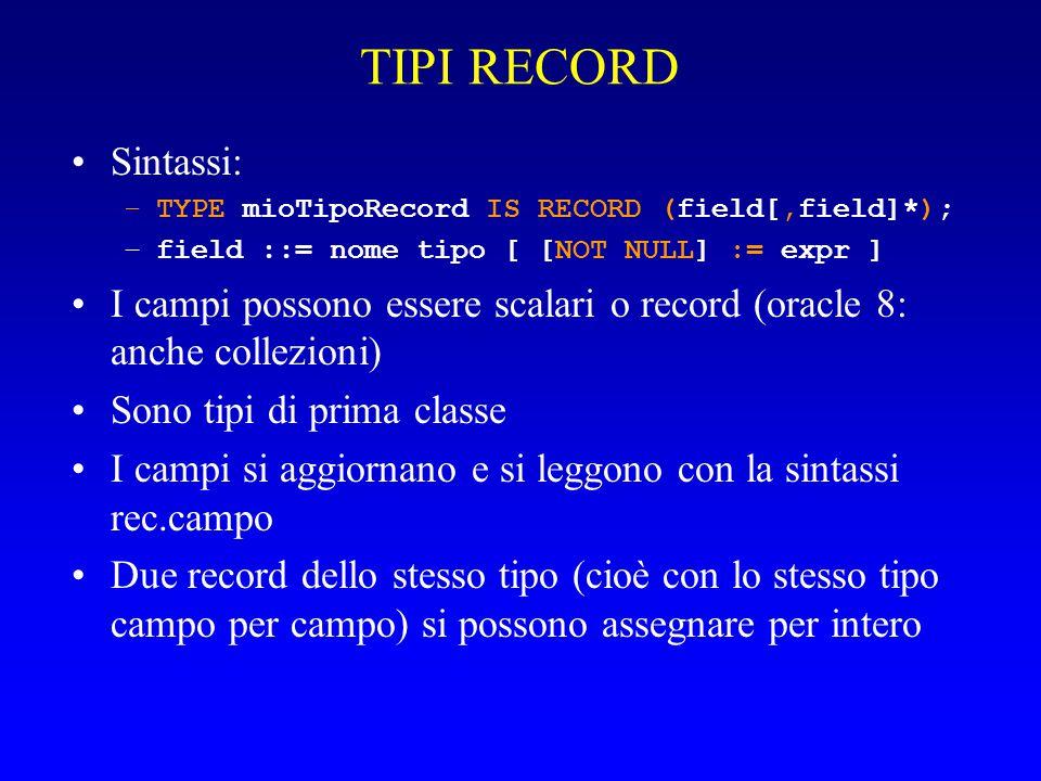TIPI RECORD Sintassi: –TYPE mioTipoRecord IS RECORD (field[,field]*); –field ::= nome tipo [ [NOT NULL] := expr ] I campi possono essere scalari o record (oracle 8: anche collezioni) Sono tipi di prima classe I campi si aggiornano e si leggono con la sintassi rec.campo Due record dello stesso tipo (cioè con lo stesso tipo campo per campo) si possono assegnare per intero