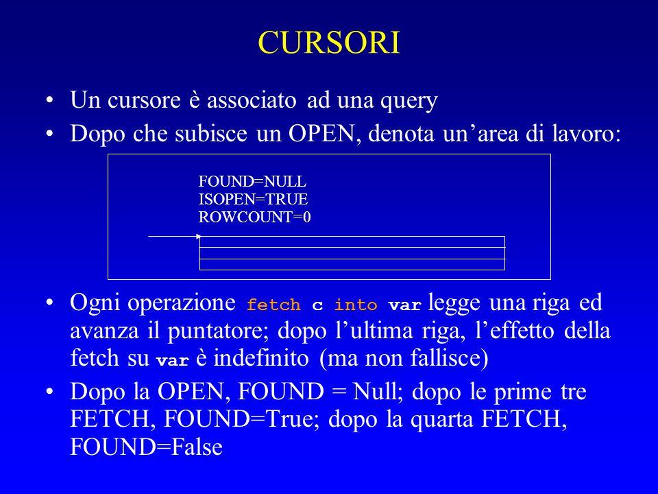 CURSORI Un cursore è associato ad una query Dopo che subisce un OPEN, denota un'area di lavoro: Ogni operazione fetch c into var legge una riga ed avanza il puntatore; dopo l'ultima riga, l'effetto della fetch su var è indefinito (ma non fallisce) Dopo la OPEN, FOUND = Null; dopo le prime tre FETCH, FOUND=True; dopo la quarta FETCH, FOUND=False FOUND=NULL ISOPEN=TRUE ROWCOUNT=0