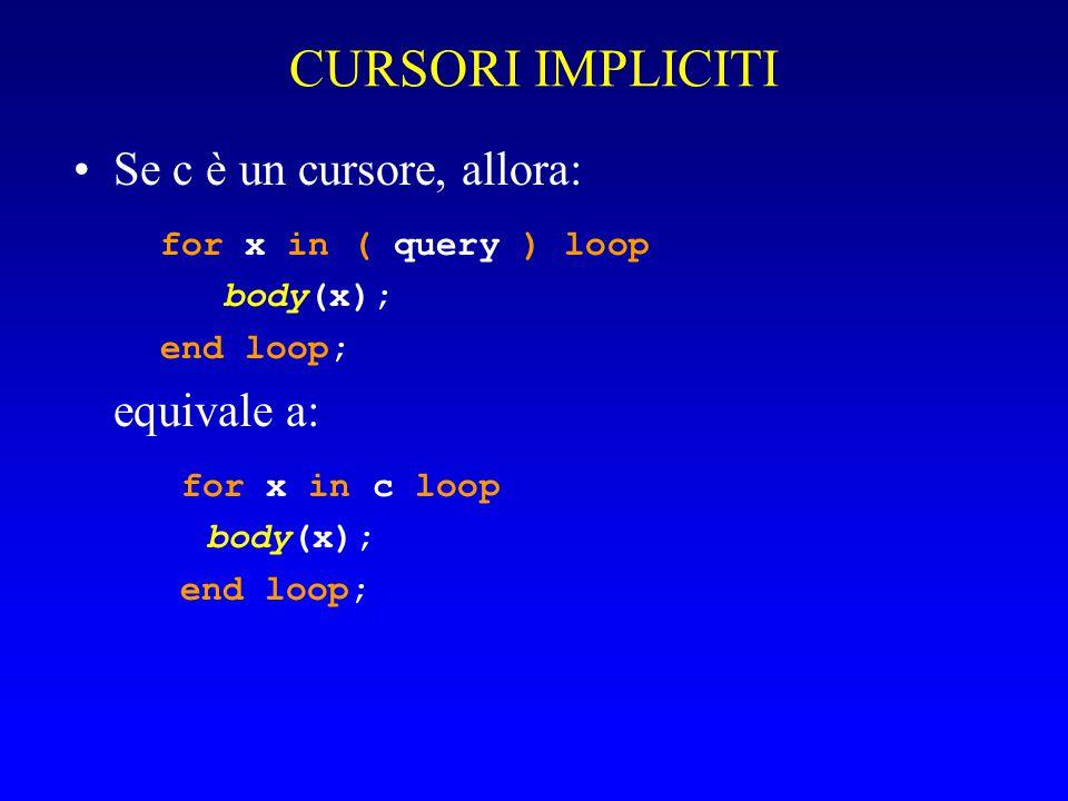 Esempio di cursore implicito GUI.openSelect('Studenti'); FOR s IN (SELECT nome, matricola FROM studenti) LOOP GUI.addOption(s.nome,s.matricola); END LOOP; GUI.closeSelect ;