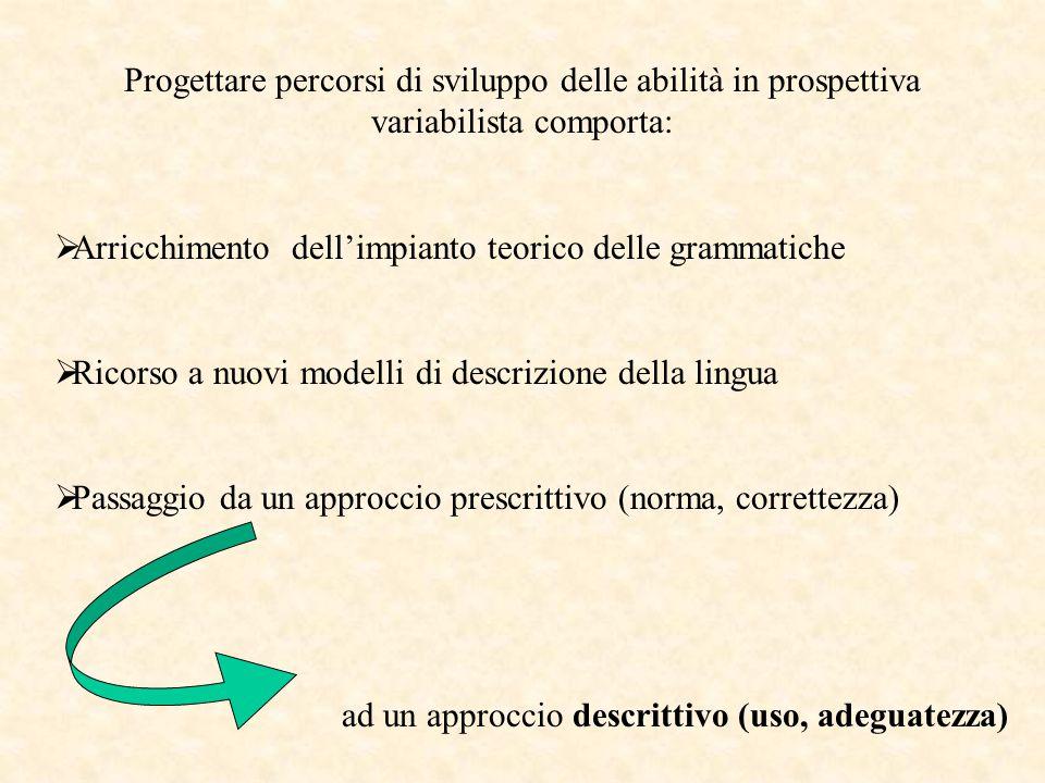 …per individuare … … a quale/i varietà di lingua rimanda il manuale:  si pone chiaramente il problema di quale sia la varietà di lingua di riferimento.