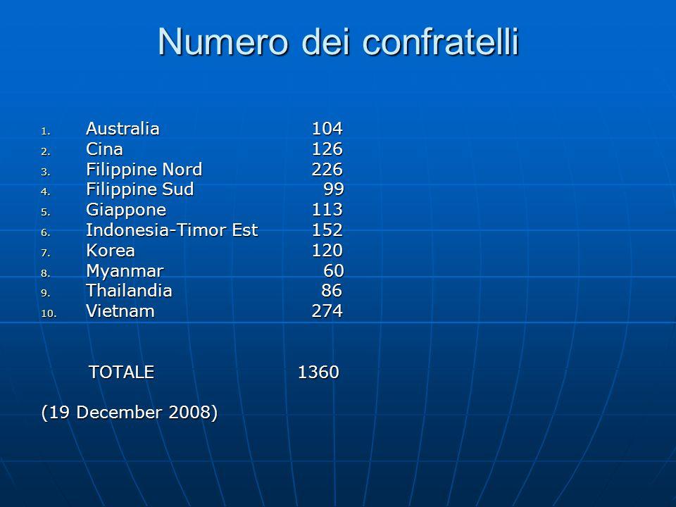 Numero dei confratelli 1. Australia104 2. Cina126 3. Filippine Nord226 4. Filippine Sud 99 5. Giappone113 6. Indonesia-Timor Est152 7. Korea120 8. Mya