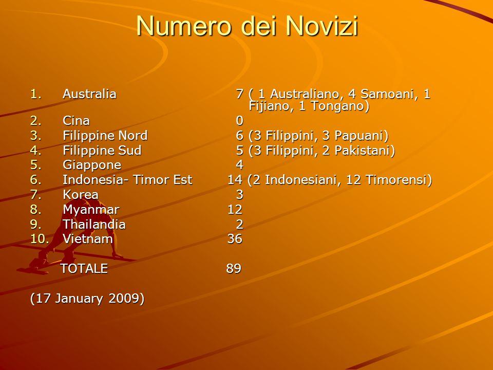 Numero dei Novizi 1.Australia 7 ( 1 Australiano, 4 Samoani, 1 Fijiano, 1 Tongano) 2.Cina 0 3.Filippine Nord 6 (3 Filippini, 3 Papuani) 4.Filippine Sud