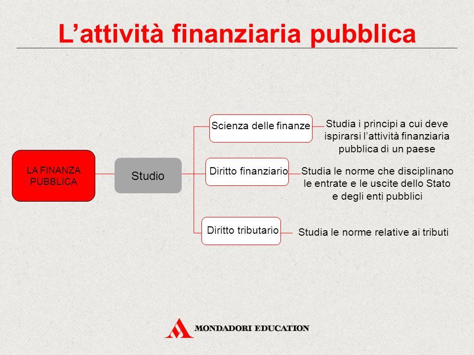 L'attività finanziaria pubblica Scienza delle finanze Diritto finanziario Diritto tributario Studia i principi a cui deve ispirarsi l'attività finanzi