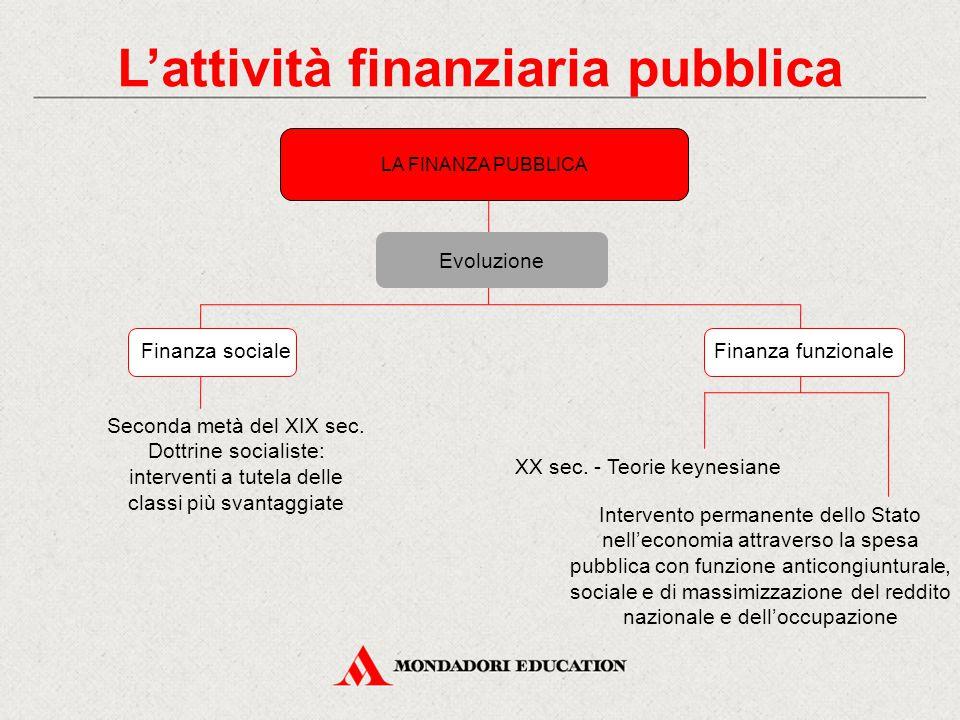 L'attività finanziaria pubblica LA FINANZA PUBBLICA Evoluzione Finanza sociale Seconda metà del XIX sec. Dottrine socialiste: interventi a tutela dell