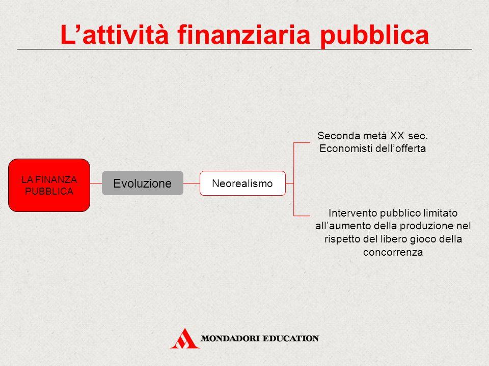 L'attività finanziaria pubblica LA FINANZA PUBBLICA Evoluzione Neorealismo Seconda metà XX sec. Economisti dell'offerta Intervento pubblico limitato a