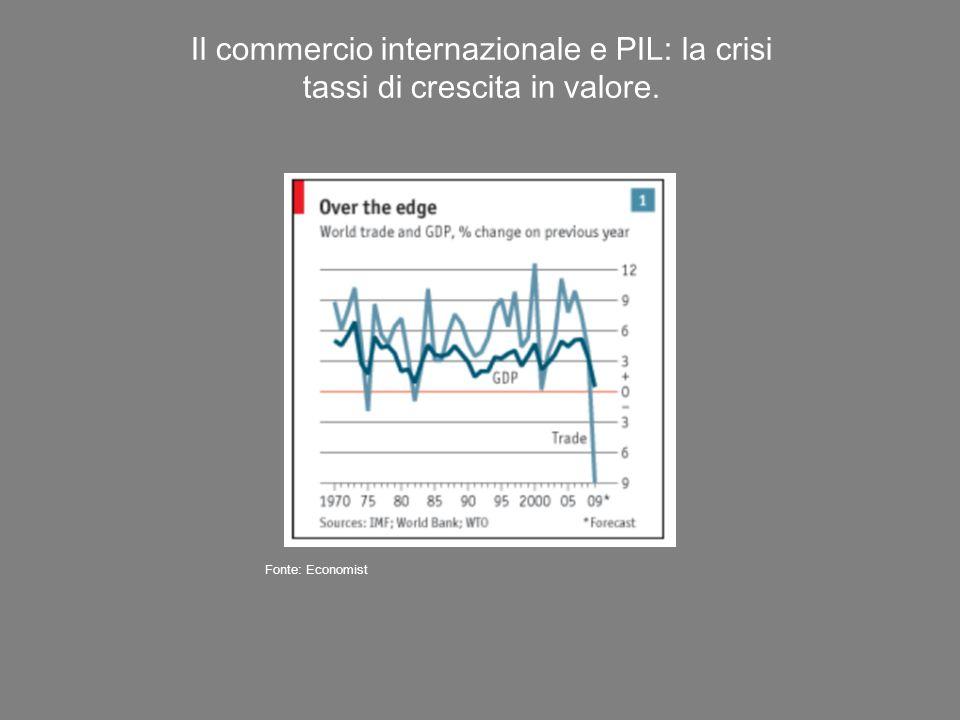 Il commercio internazionale e PIL: la crisi tassi di crescita in valore. Fonte: Economist