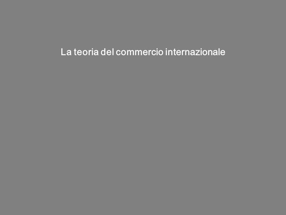 La teoria del commercio internazionale