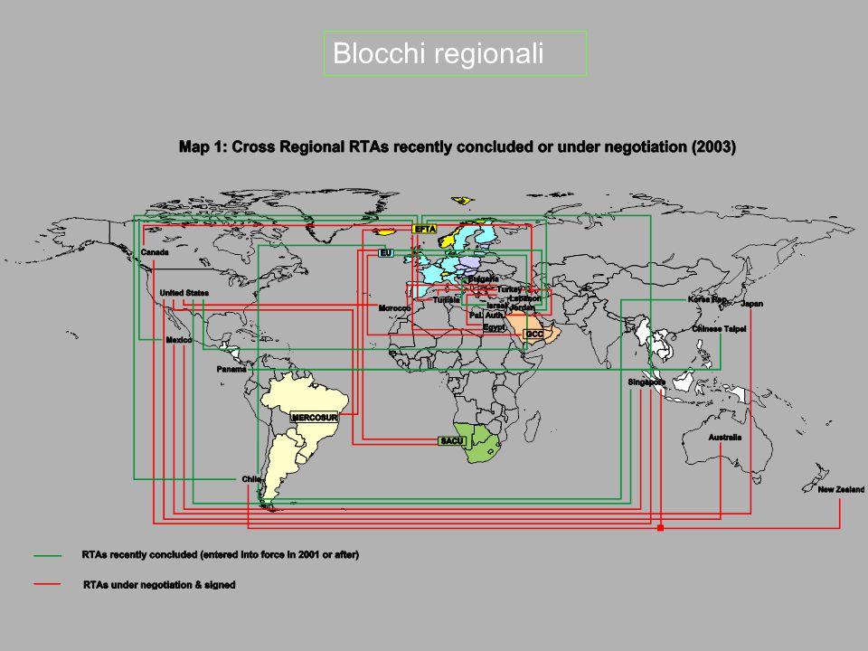 Blocchi regionali