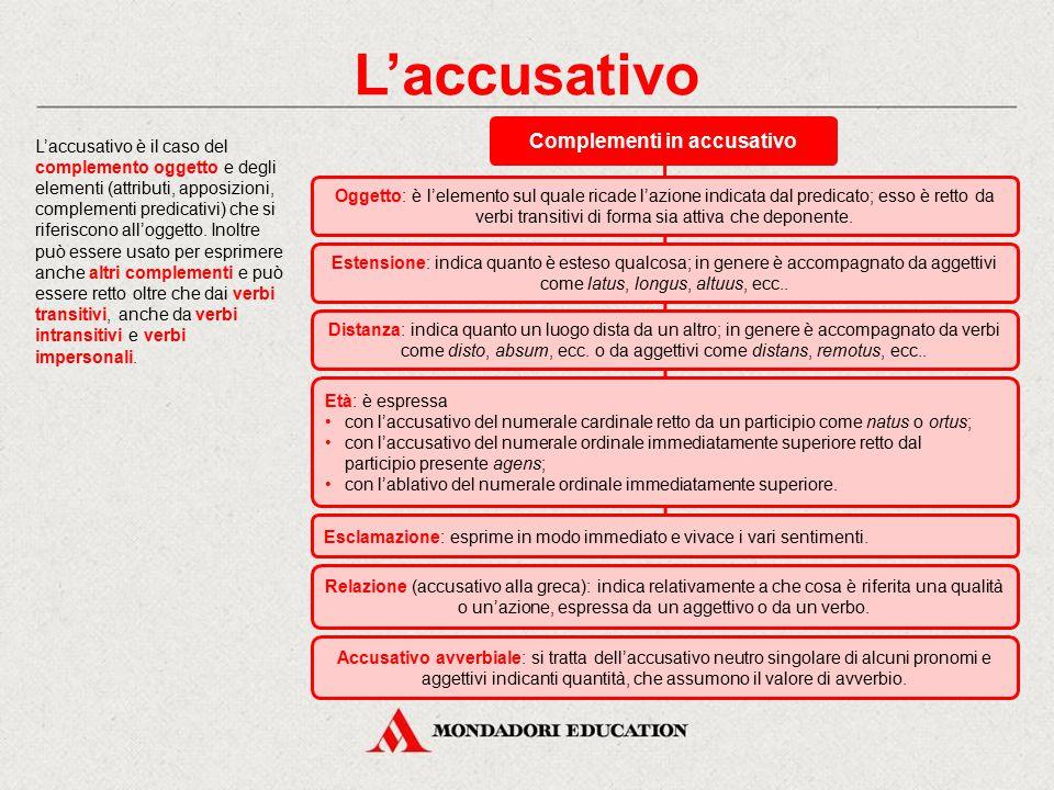 L'accusativo L'accusativo è il caso del complemento oggetto e degli elementi (attributi, apposizioni, complementi predicativi) che si riferiscono all'oggetto.