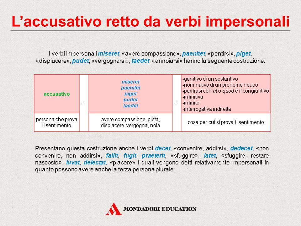 Verifica sommativa Completa la seguente frase con il corrispondente latino del termine italiano proposto fra parentesi.