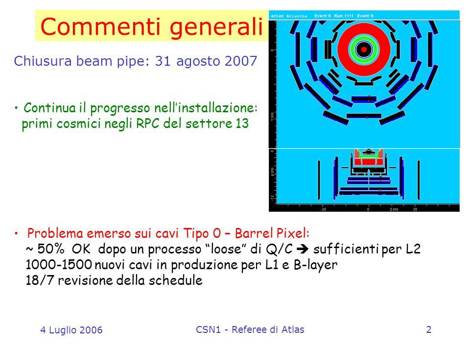 4 Luglio 2006 CSN1 - Referee di Atlas2 Commenti generali Chiusura beam pipe: 31 agosto 2007 Continua il progresso nell'installazione: primi cosmici negli RPC del settore 13 Problema emerso sui cavi Tipo 0 – Barrel Pixel: ~ 50% OK dopo un processo loose di Q/C  sufficienti per L2 1000-1500 nuovi cavi in produzione per L1 e B-layer 18/7 revisione della schedule
