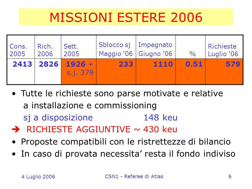4 Luglio 2006 CSN1 - Referee di Atlas6 MISSIONI ESTERE 2006 Cons.