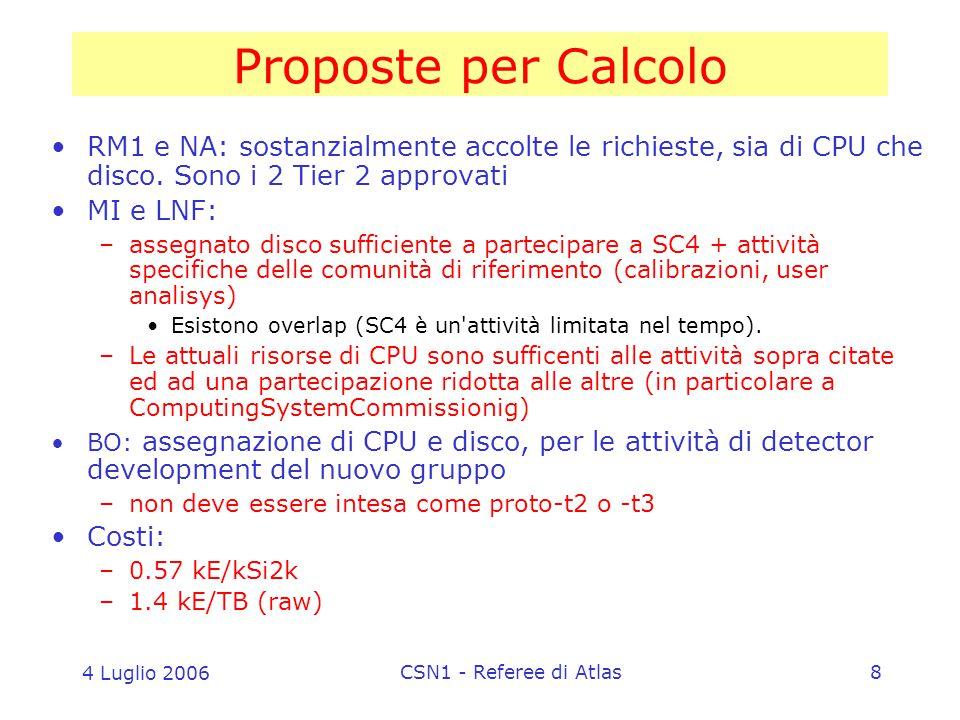 4 Luglio 2006 CSN1 - Referee di Atlas8 Proposte per Calcolo RM1 e NA: sostanzialmente accolte le richieste, sia di CPU che disco.