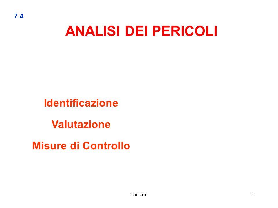 Taccani1 7.4 ANALISI DEI PERICOLI Identificazione Valutazione Misure di Controllo