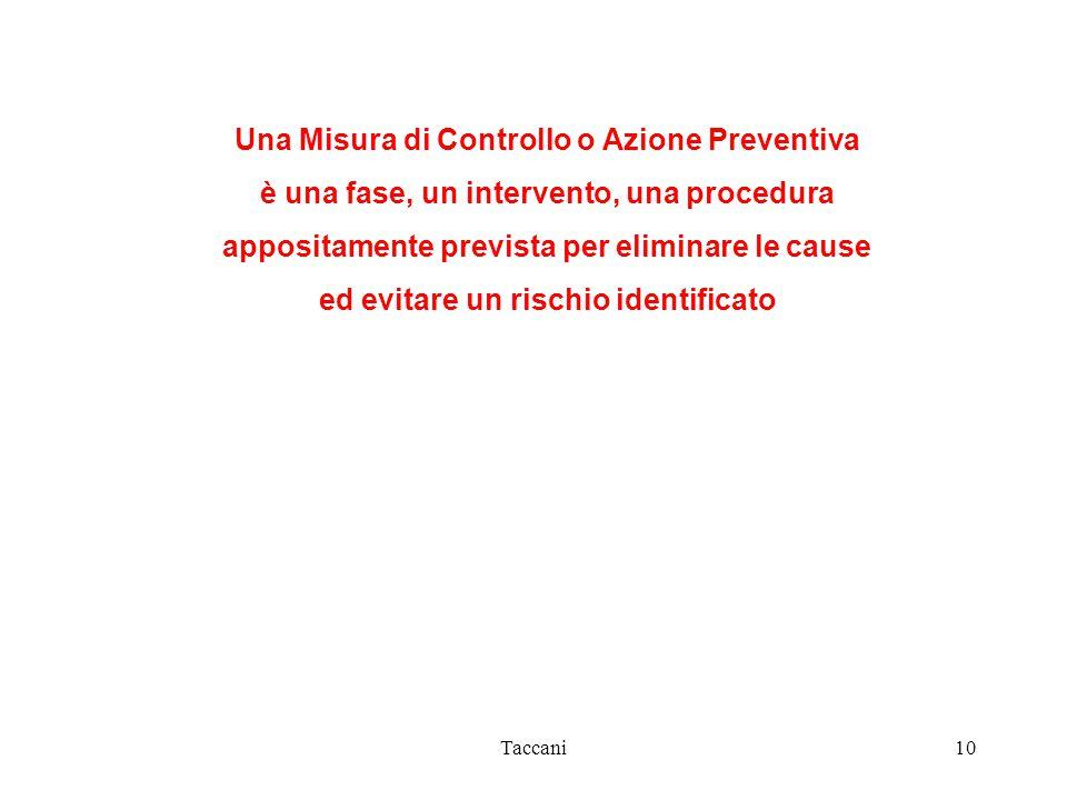 Taccani10 Una Misura di Controllo o Azione Preventiva è una fase, un intervento, una procedura appositamente prevista per eliminare le cause ed evitare un rischio identificato