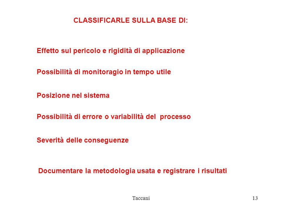 Taccani13 CLASSIFICARLE SULLA BASE DI: Documentare la metodologia usata e registrare i risultati Effetto sul pericolo e rigidità di applicazione Possi