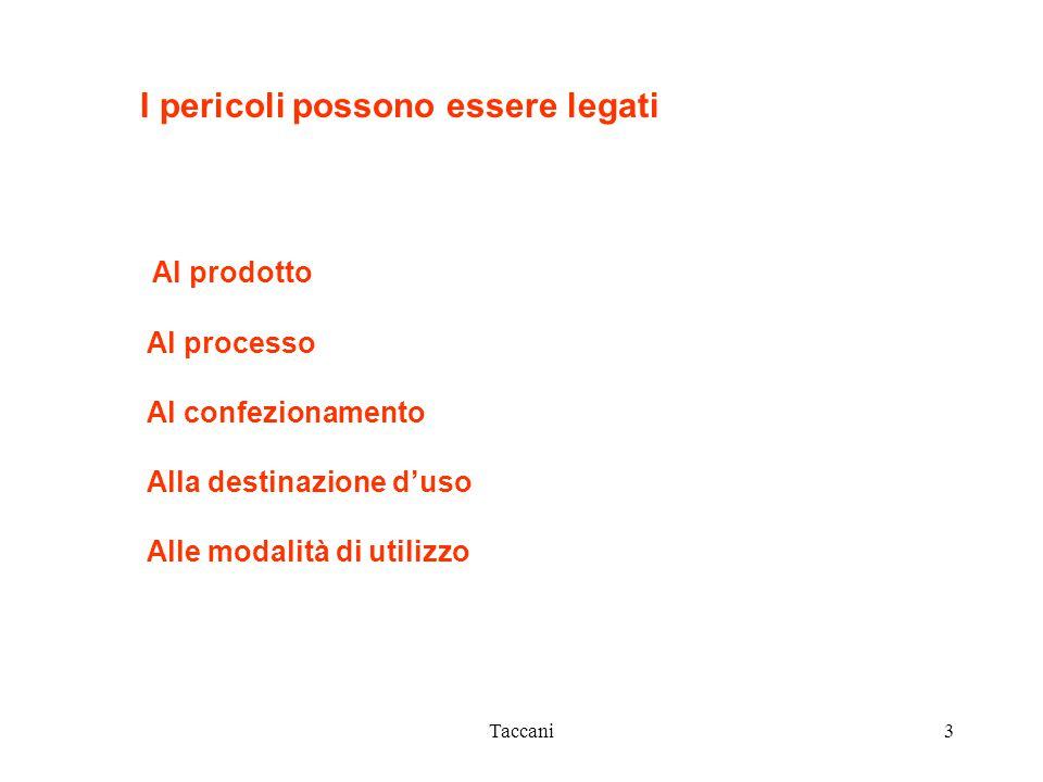 Taccani3 Al prodotto Al processo Al confezionamento Alla destinazione d'uso Alle modalità di utilizzo I pericoli possono essere legati