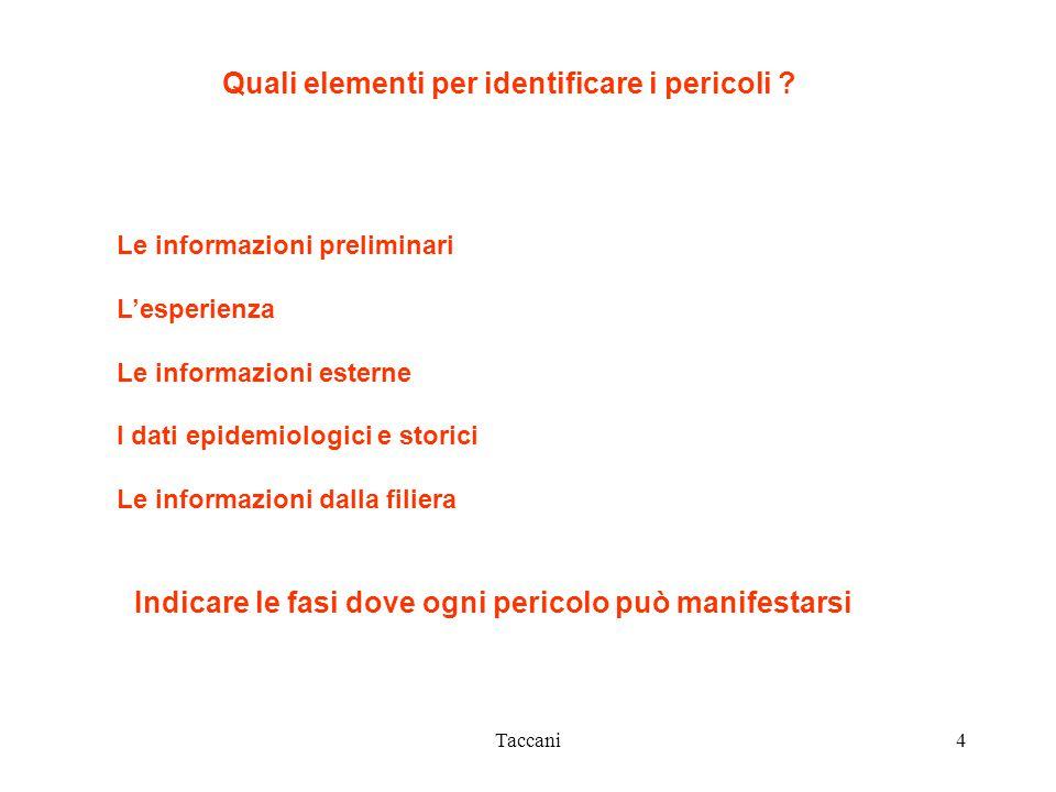 Taccani4 Le informazioni preliminari L'esperienza Le informazioni esterne I dati epidemiologici e storici Le informazioni dalla filiera Indicare le fa