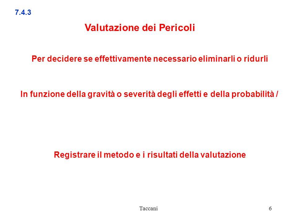 Taccani6 Valutazione dei Pericoli In funzione della gravità o severità degli effetti e della probabilità / Registrare il metodo e i risultati della valutazione 7.4.3 Per decidere se effettivamente necessario eliminarli o ridurli