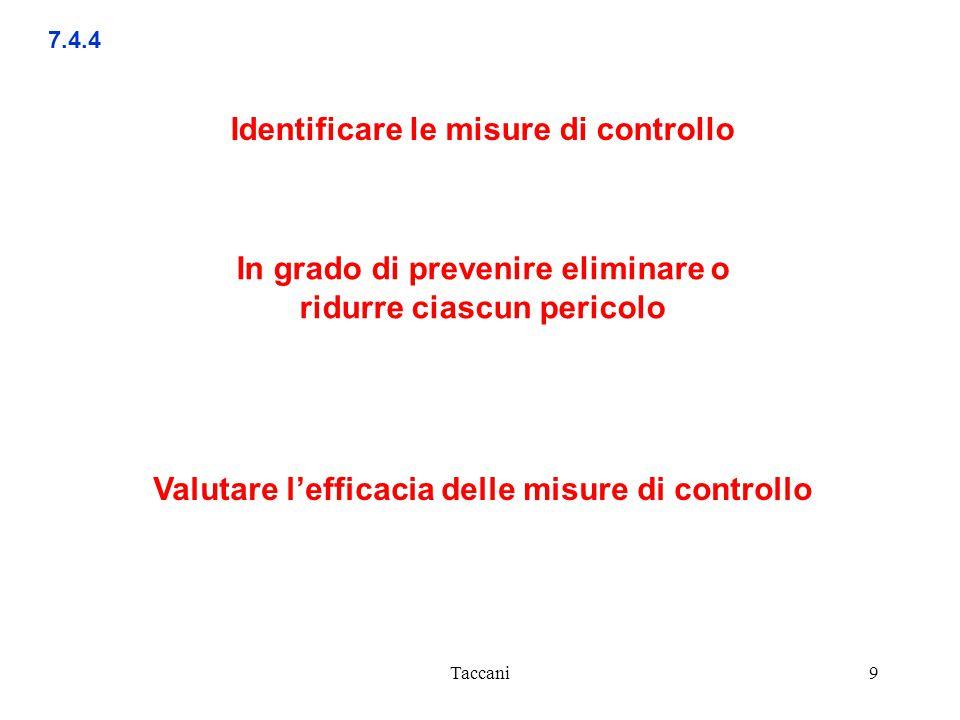 Taccani9 Identificare le misure di controllo 7.4.4 In grado di prevenire eliminare o ridurre ciascun pericolo Valutare l'efficacia delle misure di controllo