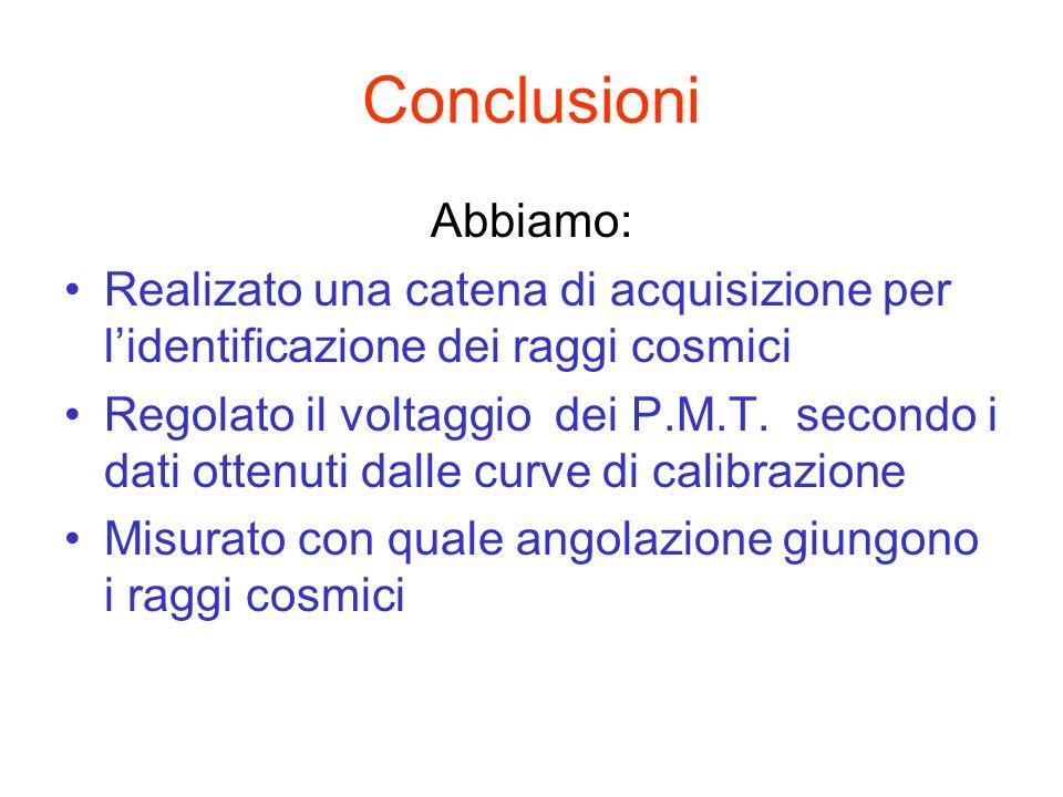 Conclusioni Abbiamo: Realizato una catena di acquisizione per l'identificazione dei raggi cosmici Regolato il voltaggio dei P.M.T.
