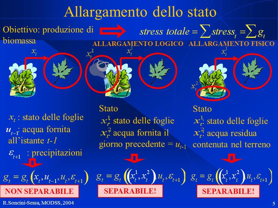 R.Soncini-Sessa, MODSS, 2004 5 Allargamento dello stato Obiettivo: produzione di biomassa Stato : stato delle foglie : acqua residua contenuta nel terreno NON SEPARABILE ALLARGAMENTO FISICOALLARGAMENTO LOGICO Stato : stato delle foglie : acqua fornita il giorno precedente = u t-1 : stato delle foglie : acqua fornita all'istante t-1 : precipitazioni SEPARABILE!
