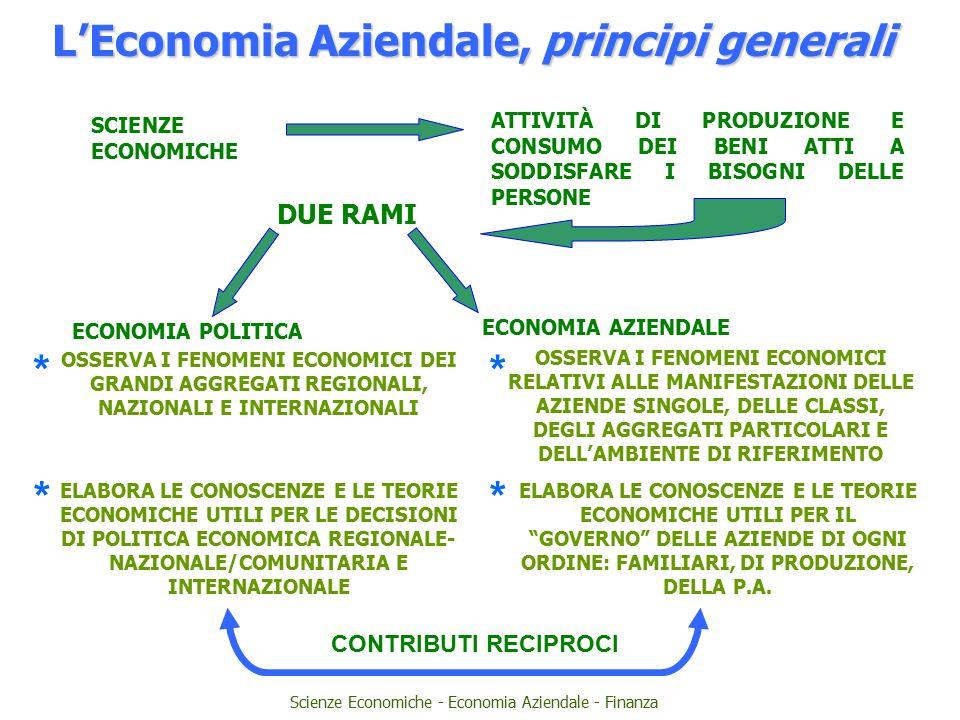 * * * * L'Economia Aziendale, principi generali SCIENZE ECONOMICHE ATTIVITÀ DI PRODUZIONE E CONSUMO DEI BENI ATTI A SODDISFARE I BISOGNI DELLE PERSONE DUE RAMI ECONOMIA POLITICA ECONOMIA AZIENDALE OSSERVA I FENOMENI ECONOMICI DEI GRANDI AGGREGATI REGIONALI, NAZIONALI E INTERNAZIONALI OSSERVA I FENOMENI ECONOMICI RELATIVI ALLE MANIFESTAZIONI DELLE AZIENDE SINGOLE, DELLE CLASSI, DEGLI AGGREGATI PARTICOLARI E DELL'AMBIENTE DI RIFERIMENTO ELABORA LE CONOSCENZE E LE TEORIE ECONOMICHE UTILI PER LE DECISIONI DI POLITICA ECONOMICA REGIONALE- NAZIONALE/COMUNITARIA E INTERNAZIONALE ELABORA LE CONOSCENZE E LE TEORIE ECONOMICHE UTILI PER IL GOVERNO DELLE AZIENDE DI OGNI ORDINE: FAMILIARI, DI PRODUZIONE, DELLA P.A.