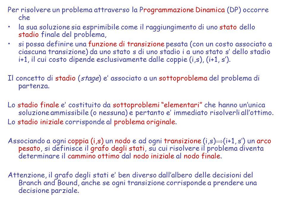 Per risolvere un problema attraverso la Programmazione Dinamica (DP) occorre che la sua soluzione sia esprimibile come il raggiungimento di uno stato dello stadio finale del problema, si possa definire una funzione di transizione pesata (con un costo associato a ciascuna transizione) da uno stato s di uno stadio i a uno stato s' dello stadio i+1, il cui costo dipende esclusivamente dalle coppie (i,s), (i+1, s').