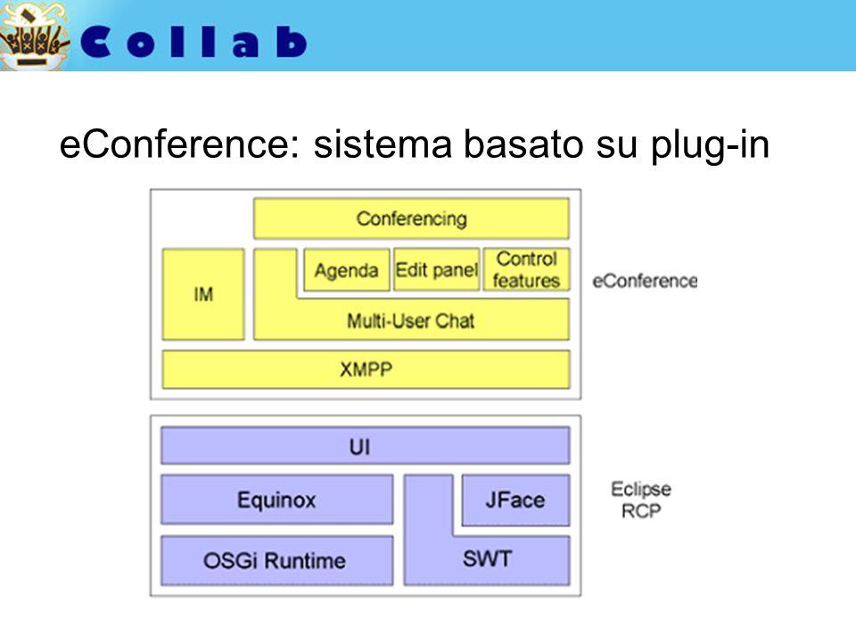 eConference: sistema basato su plug-in