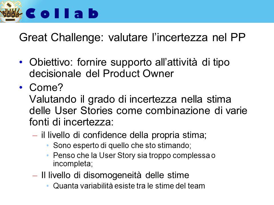 Great Challenge: valutare l'incertezza nel PP Obiettivo: fornire supporto all'attività di tipo decisionale del Product Owner Come.