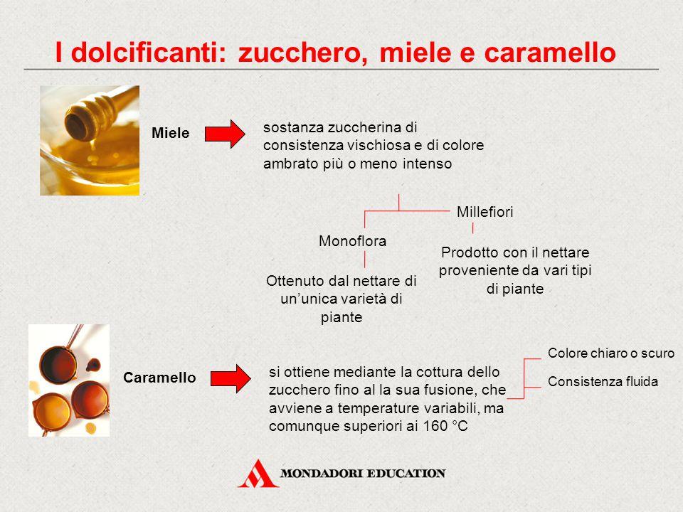 Miele sostanza zuccherina di consistenza vischiosa e di colore ambrato più o meno intenso Monoflora Millefiori Ottenuto dal nettare di un'unica variet