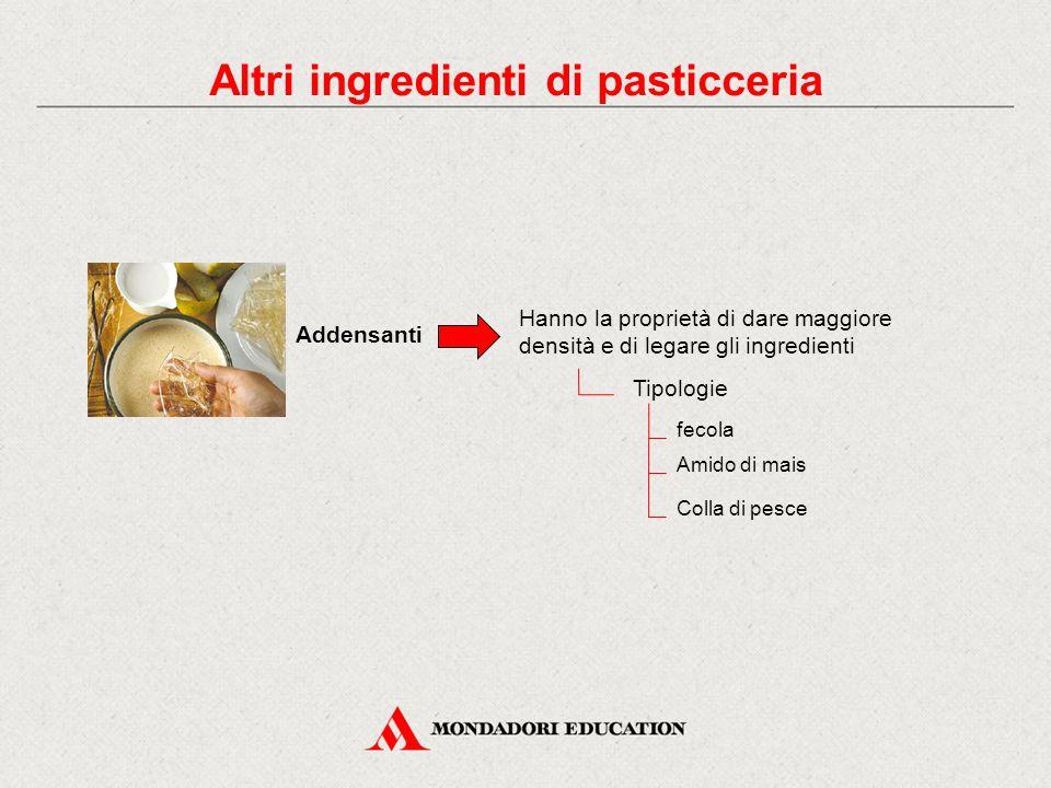 Addensanti Hanno la proprietà di dare maggiore densità e di legare gli ingredienti Tipologie fecola Colla di pesce Altri ingredienti di pasticceria Am