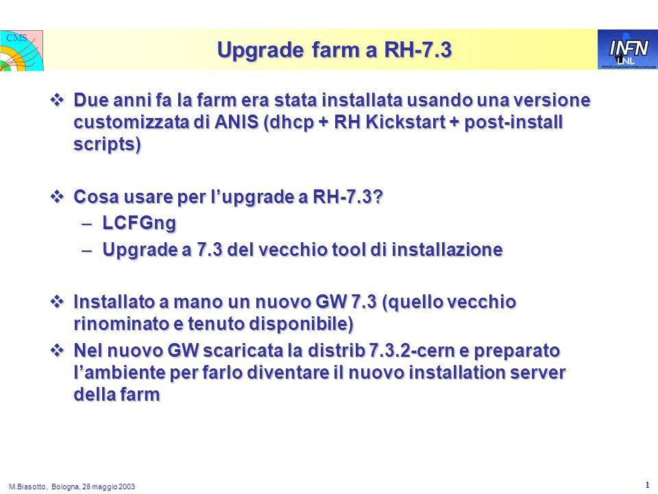 LNL CMS M.Biasotto, Bologna, 28 maggio 2003 1 Upgrade farm a RH-7.3  Due anni fa la farm era stata installata usando una versione customizzata di ANIS (dhcp + RH Kickstart + post-install scripts)  Cosa usare per l'upgrade a RH-7.3.
