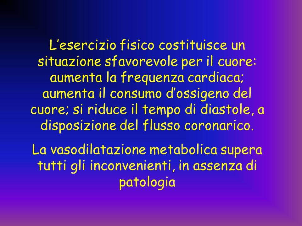 L'esercizio fisico costituisce un situazione sfavorevole per il cuore: aumenta la frequenza cardiaca; aumenta il consumo d'ossigeno del cuore; si riduce il tempo di diastole, a disposizione del flusso coronarico.