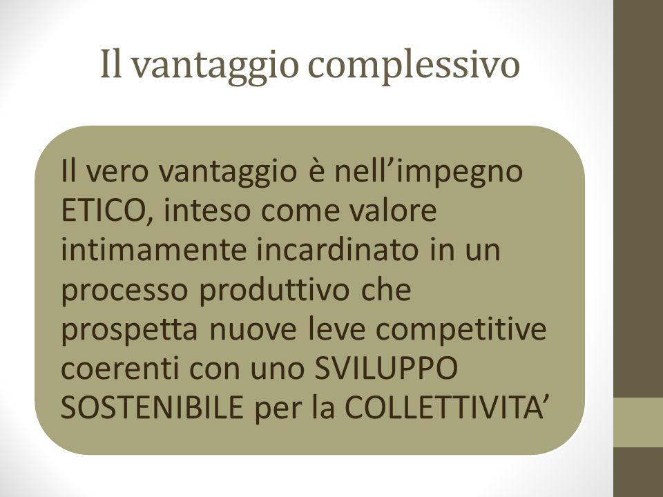 Il vantaggio complessivo Il vero vantaggio è nell'impegno ETICO, inteso come valore intimamente incardinato in un processo produttivo che prospetta nuove leve competitive coerenti con uno SVILUPPO SOSTENIBILE per la COLLETTIVITA'